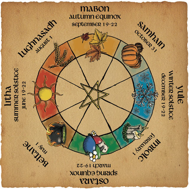 pagan-wheel-of-the-year