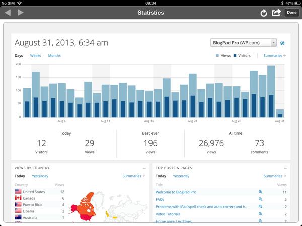 wordpress_blog_stats