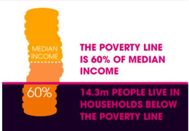 Poverty-Line